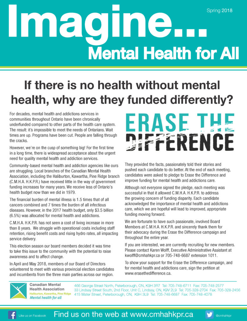 Page 1 of CMHA HKPR Spring 2018 newsletter